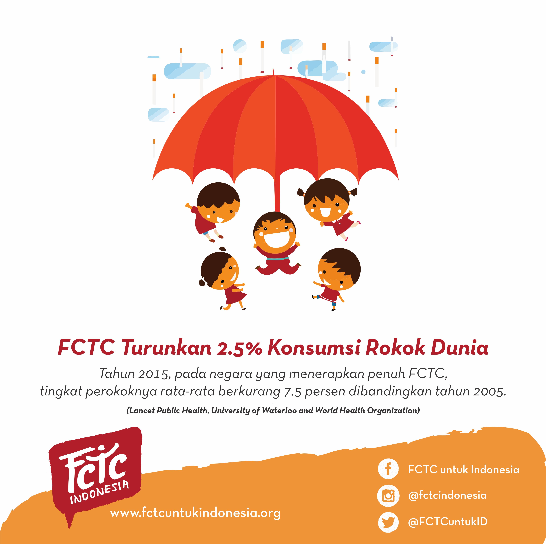 FCTC Turunkan 2.5% Konsumsi Rokok Dunia