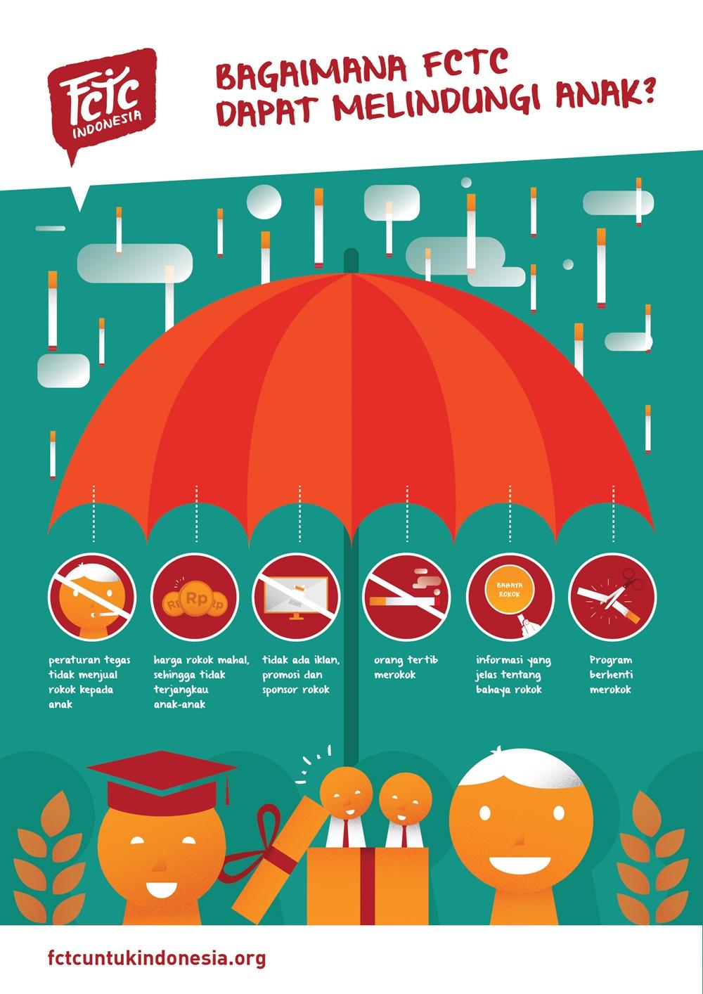 Infografis 1